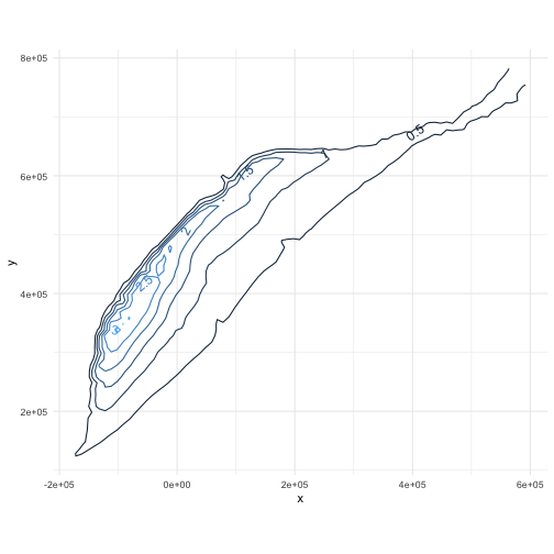 plot of chunk contour-lab