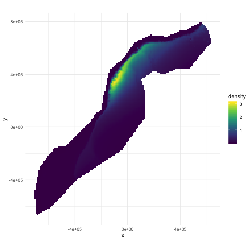 plot of chunk heatmap
