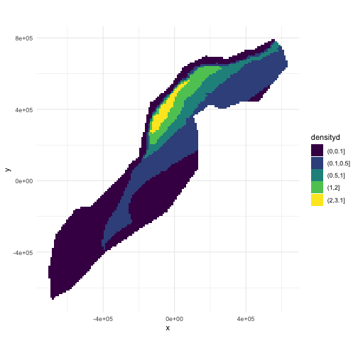 plot of chunk heatmap-d