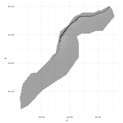 plot of chunk ridge